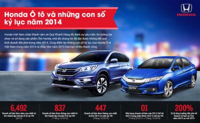 Honda Ôtô Việt Nam – Thành công đột phá từ những giá trị cốt lõi