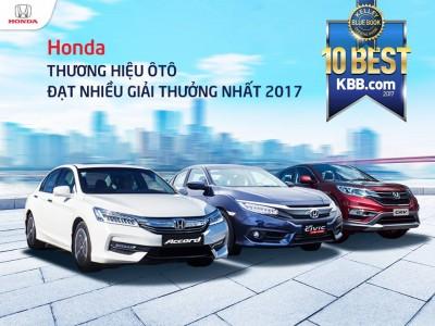 Honda đoạt Giải thưởng