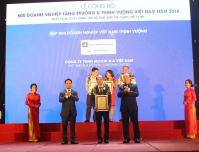 Công ty TNHH Motor N.A Việt Nam, Honda Ôtô Tây Hồ - Top 500 doanh nghiệp Thịnh vượng và Phát triển Việt Nam.