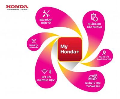 Ứng dụng chính hãng My Honda+